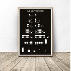 Zestaw plakatów do kuchni - Smacznego!