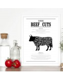 Poster for the kitchen Beef Cuts 2