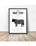 Plakat do kuchni Beef Cuts