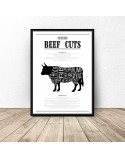 Poster for the kitchen Beef Cuts