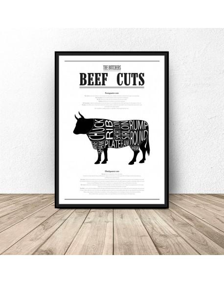 """Plakat do kuchni """"Beef Cuts"""""""