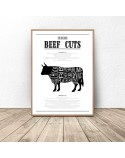 Poster for the kitchen Beef Cuts 3