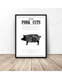 Plakat do kuchni Pork Cuts