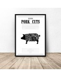 Poster for the kitchen Pork Cuts