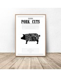 Poster for the kitchen Pork Cuts 3