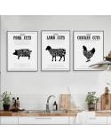 Kitchen poster Chicken Cuts 3