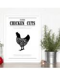Kitchen poster Chicken Cuts 2