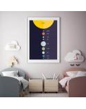 Educational poster Solar system 4