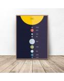 Zestaw plakatów Księżyc i planety 5