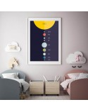 Moon and Planets Poster Set 3