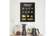 Plakat do kuchni z rodzajami makaronu