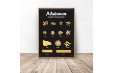 Kuchenny plakat do kuchni z rodzajami makaronu