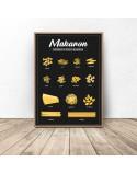 Plakat do kuchni Makaron 2