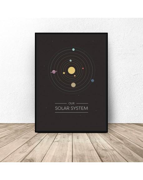 """Plakat z układem słonecznym """"Solar system"""""""