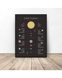Plakat z planetami układu słonecznego