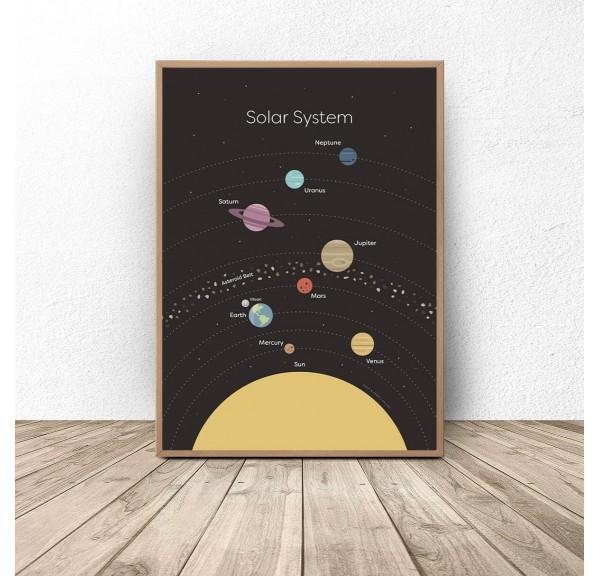 Plakat z diagramem układu słonecznego