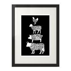 Plakat do zawieszenia w kuchni z częściami drobiu, jagnięciny, wieprzowiny i wołowiny