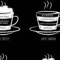 Zbliżenie na kuchenny plakat z typami napojów z kawy