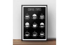 Czarny plakat do kuchni przedstawiający rodzaje napojów na bazie kawy