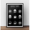 Czarny plakat do kuchni przedstawiający rodzaje napojów na bazie kawy 1