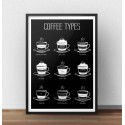 Poster for the kitchen Types of coffees