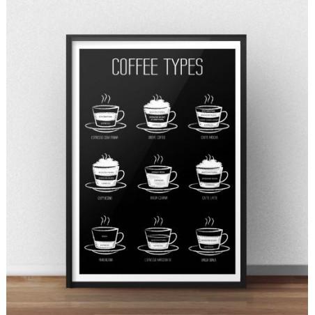 """Plakat do kuchni """"Rodzaje kaw"""""""
